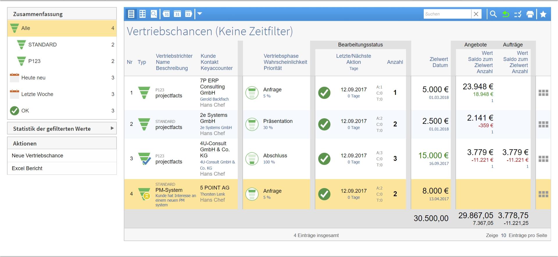 Dynamische Sales & Akquise Arbeit mit projectfacts 5.15