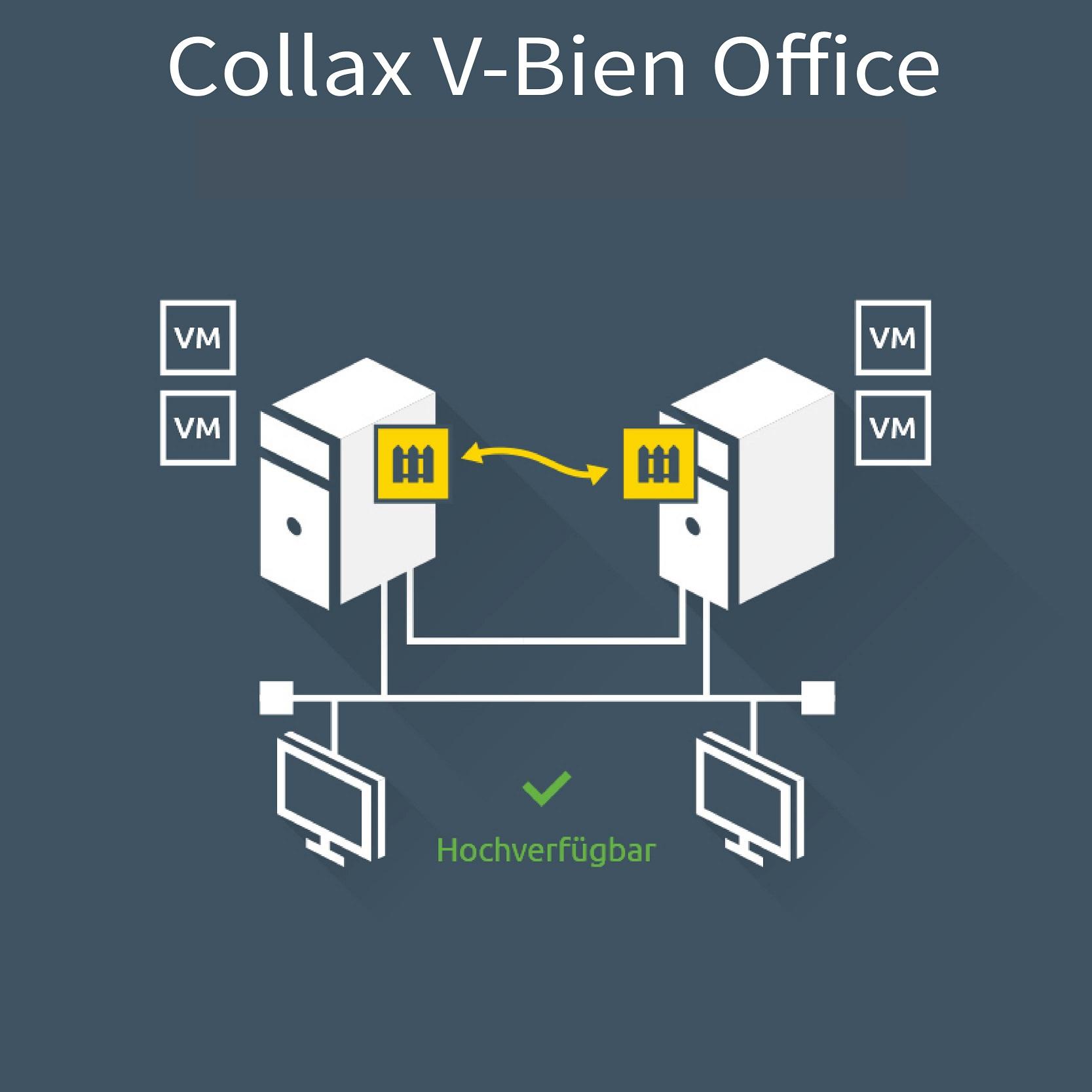 Collax bietet neue Hochverfügbarkeitsplattform für kleine Office-Umgebungen an