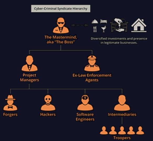 New Mafia Report: Cyberangriffe auf Unternehmen stiegen um 23 Prozent an – neue Mafia war 2017 digital unterwegs