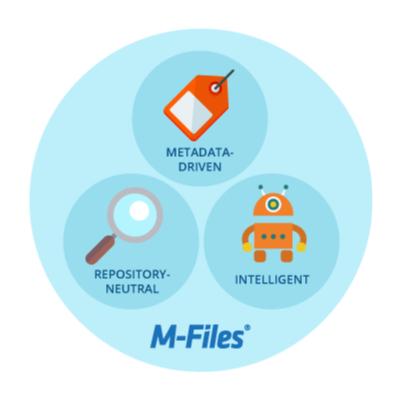 M-Files 2018 revolutioniert das Informationsmanagement