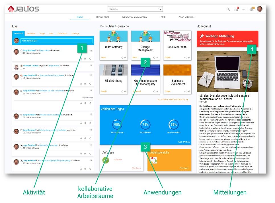 Social Business: Jalios bietet neue kollaborative Plattform an