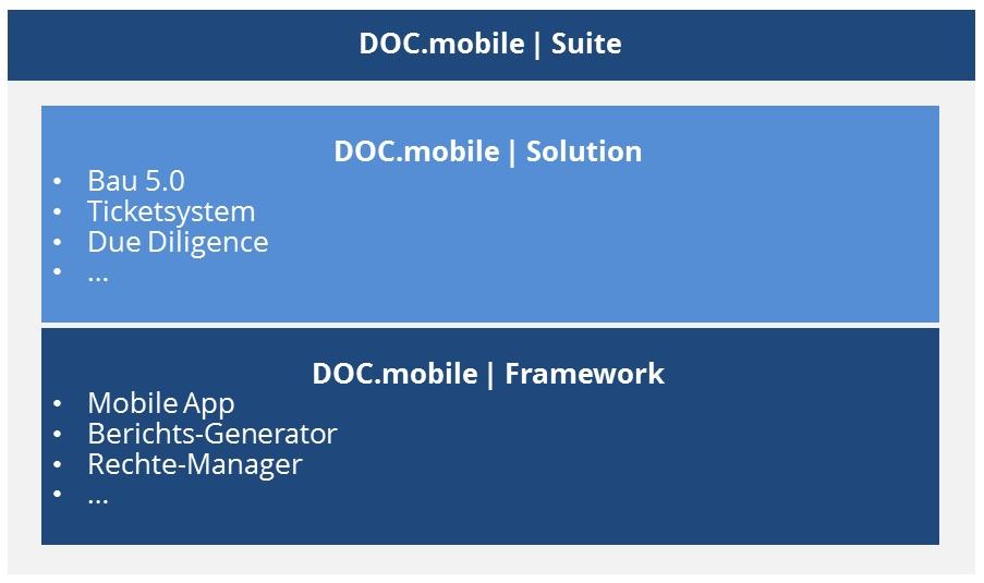 Effizienzpotentiale des digitalen Bauens