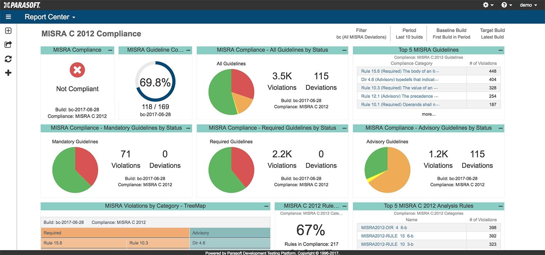 Parasoft Tool Suite verringert manuellen Aufwand zur Zertifizierung