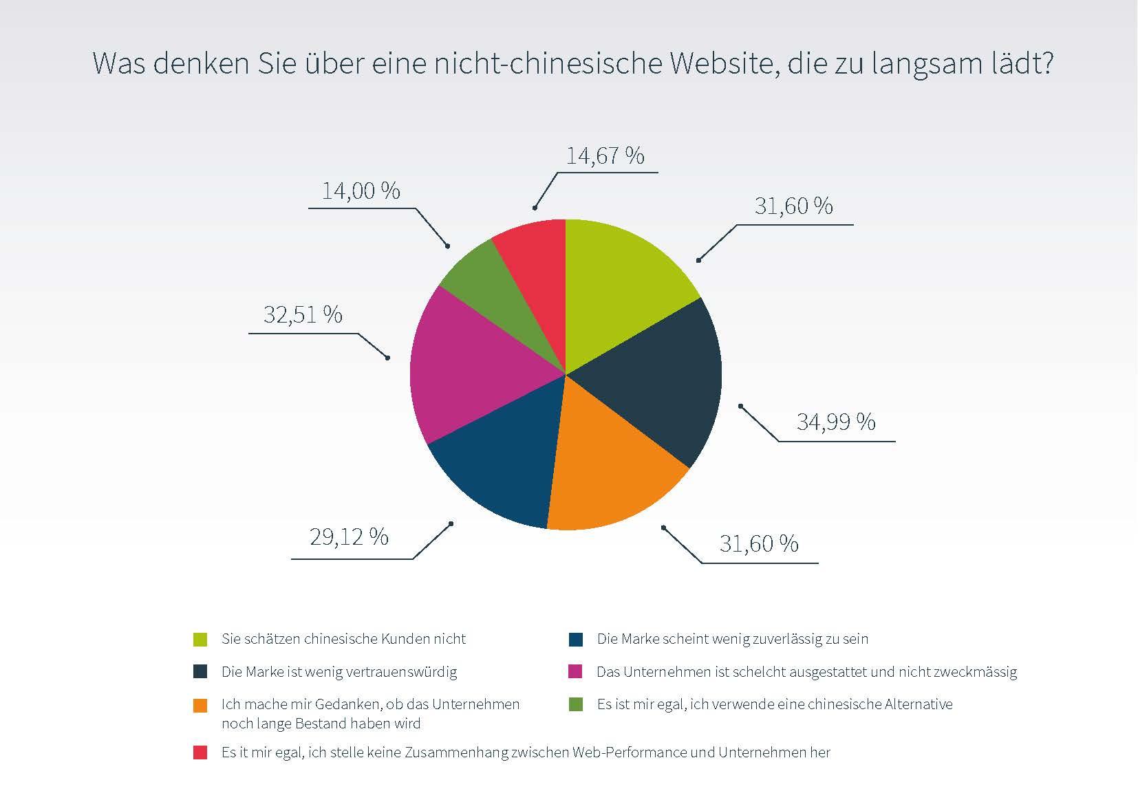 """Chinesen lieben """"Made in Germany"""" – 7 Punkte für einen erfolgreichen Internetauftritt in China"""