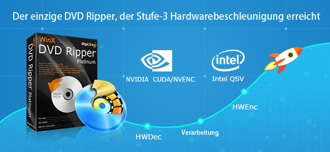 Hardware-Verarbeitung! WinX DVD Ripper schafft ein Spitzentempo mit unberührter Qualität