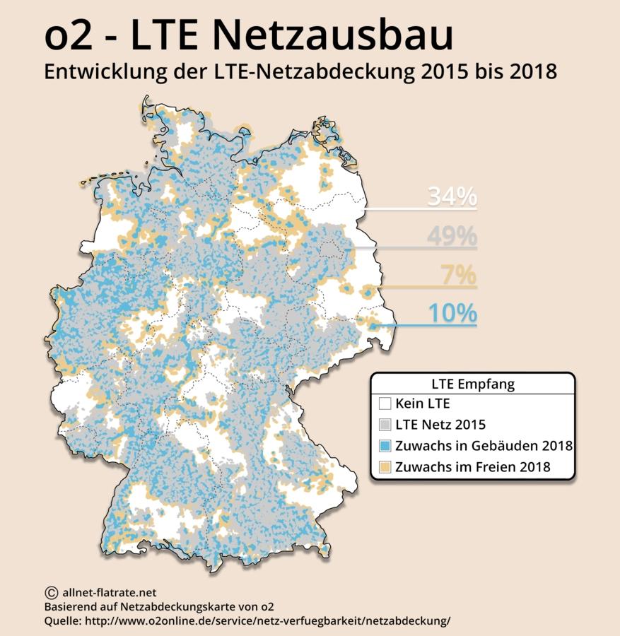 Lte Ausbau O2