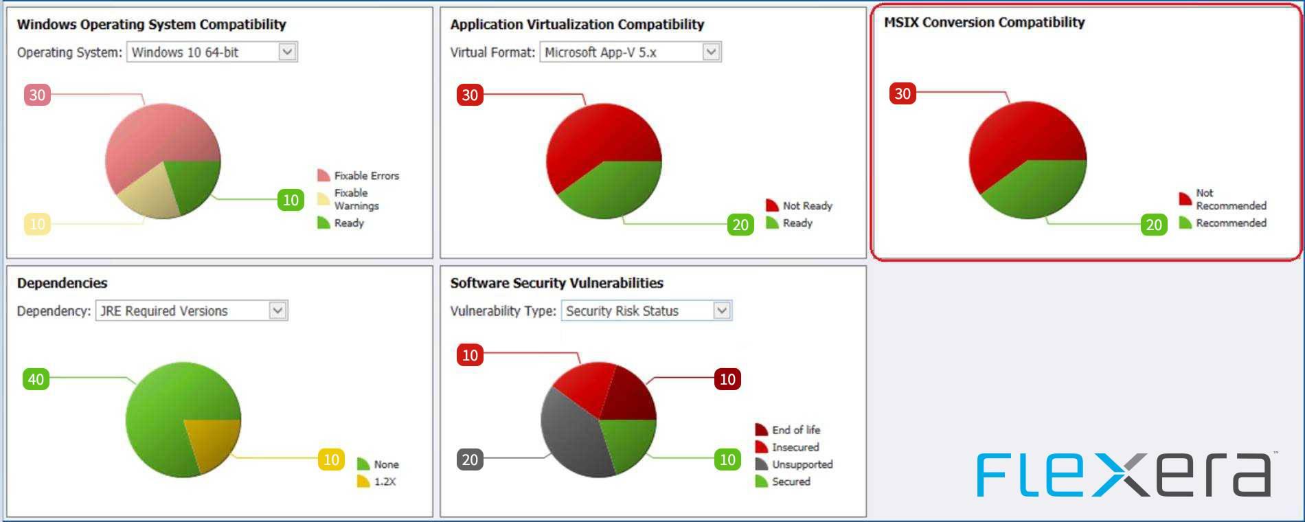 Flexera unterstützt MSIX-Format von Microsoft