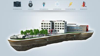 Virtueller Rundgang durch das eurodata Rechenzentrum