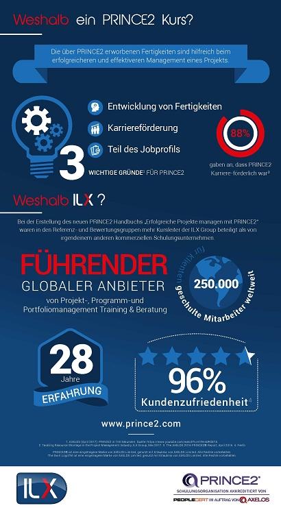 Problem-Projekt BER – wird der Flughafen Berlin Brandenburg 40 Millionen Passagiere bewältigen können?