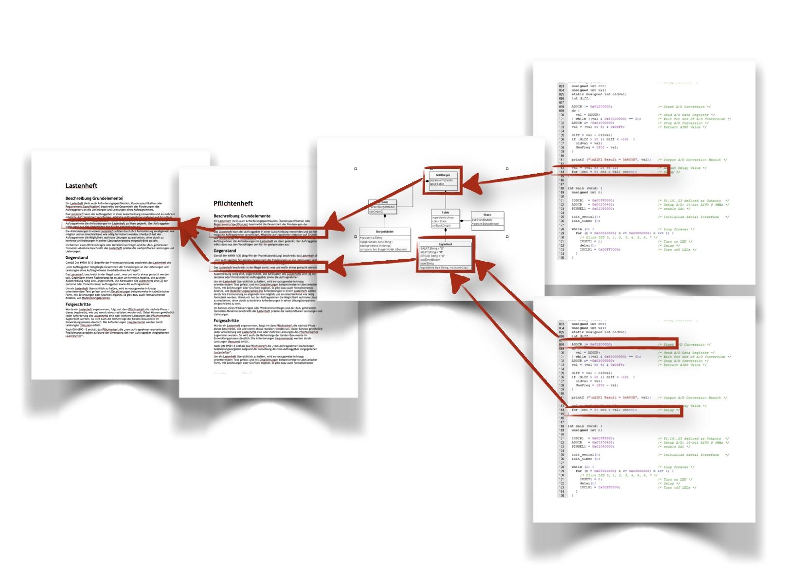 Requirements Traceability zwischen DOORS und Enterprise Architect
