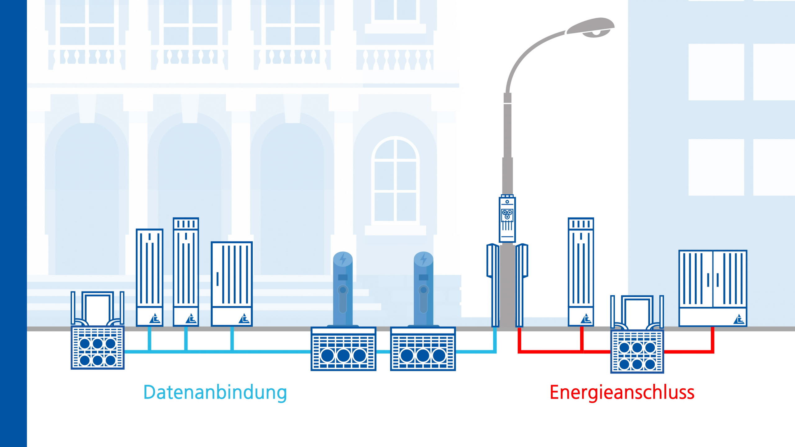 Light + Building 2020: Innovative Infrastrukturlösungen für die Smart City