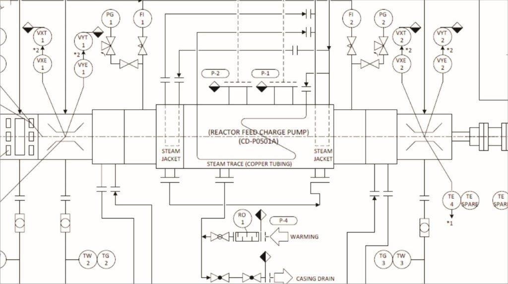 EBARA hat Visio P&ID Process Designer erfolgreich implementiert