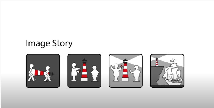 Den Vertrieb mit Erklärvideos von Scribble Video ankurbeln