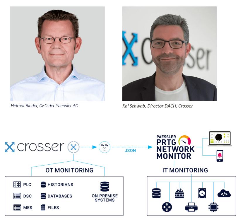 Paessler und Crosser: Partnerschaft ermöglicht zentrales Monitoring von IT und OT